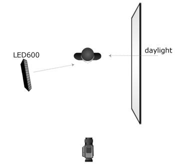 Lighting Setup LED Light Test