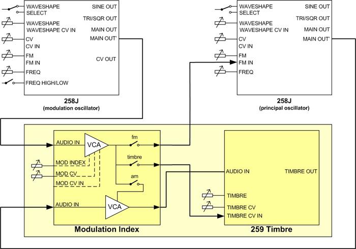 Mutant Complex Waveform    Generator     ecalpemos nl