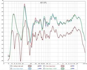 Acoustics: SPL 20-20000Hz